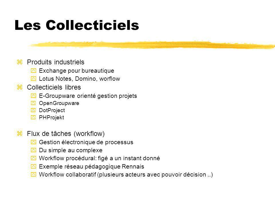 Les Collecticiels zProduits industriels yExchange pour bureautique yLotus Notes, Domino, worflow zCollecticiels libres yE-Groupware orienté gestion pr