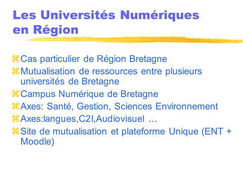 Les Universités Numériques en Région zCas particulier de Région Bretagne zMutualisation de ressources entre plusieurs universités de Bretagne zCampus