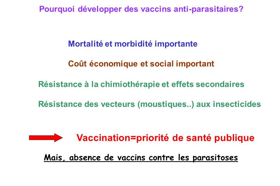 Vaccination Vaccins entiers 1.