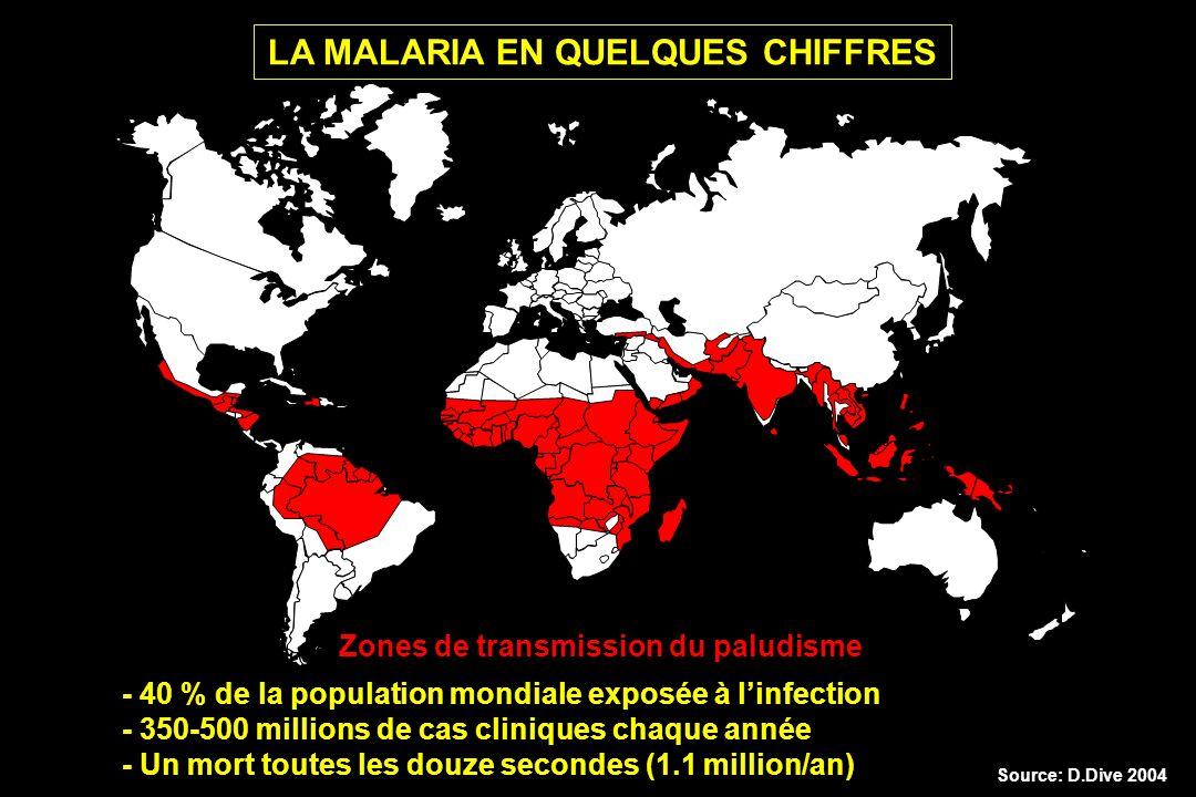 800 millions de personnes exposées dans 74 pays endémiques 200 millions Infectées 500.000 morts/an SCHISTOSOMIASES