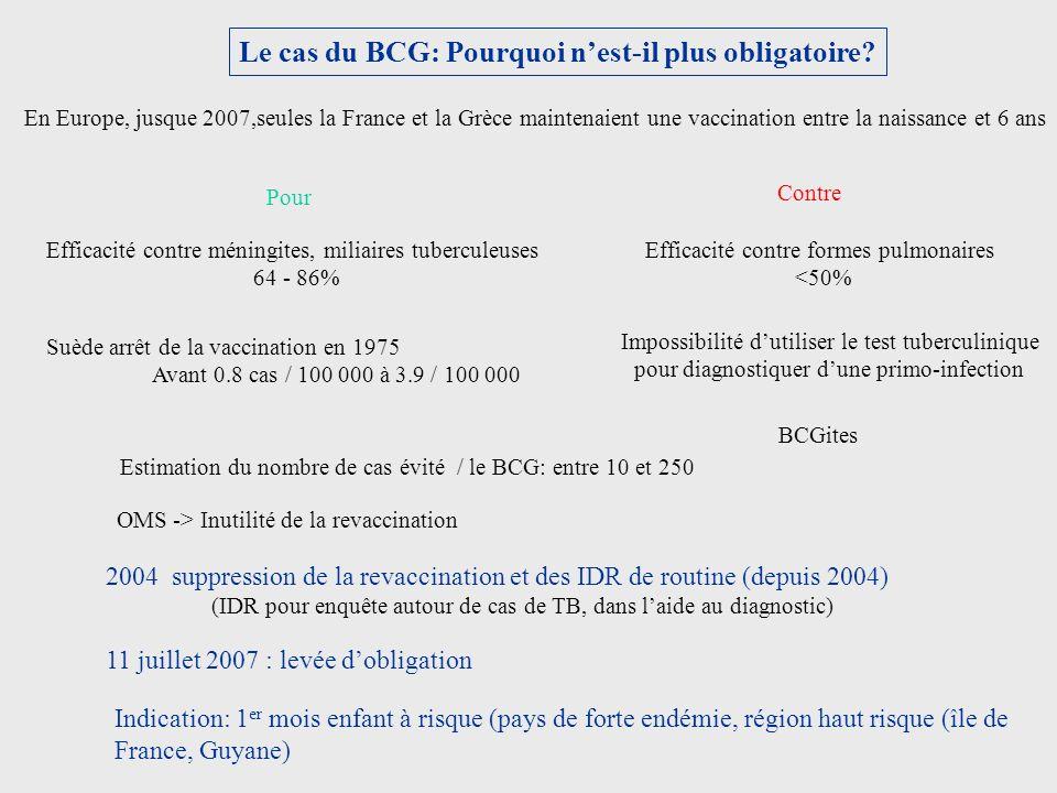 Le cas du BCG: Pourquoi nest-il plus obligatoire? En Europe, jusque 2007,seules la France et la Grèce maintenaient une vaccination entre la naissance
