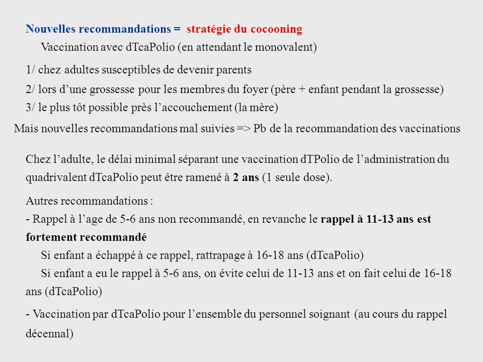 Nouvelles recommandations = stratégie du cocooning Vaccination avec dTcaPolio (en attendant le monovalent) 1/ chez adultes susceptibles de devenir par