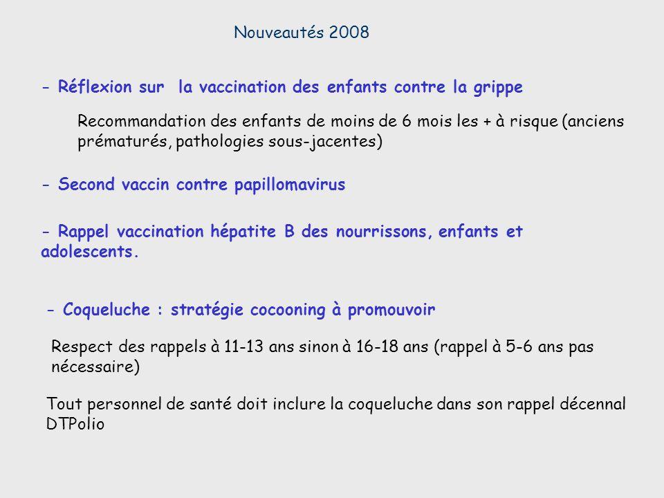 Nouveautés 2008 - Réflexion sur la vaccination des enfants contre la grippe Recommandation des enfants de moins de 6 mois les + à risque (anciens prém