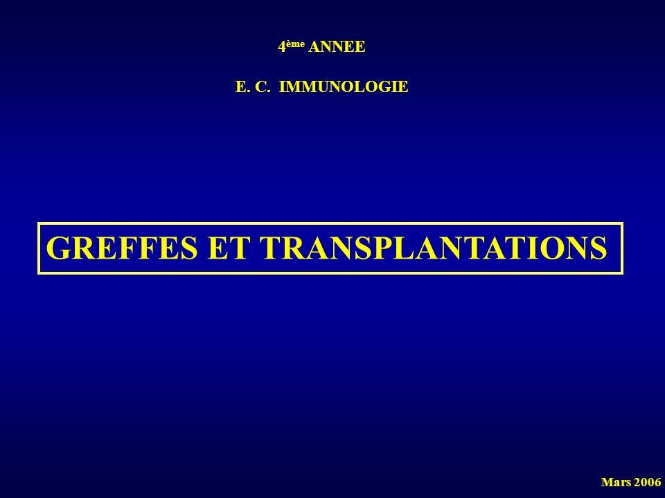 GREFFES ET TRANSPLANTATIONS 4 ème ANNEE E. C. IMMUNOLOGIE Mars 2006