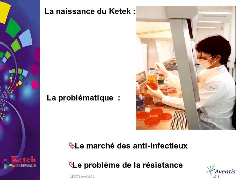 AFRT 8 nov 2002 A1-1 La naissance du Ketek : La problématique : Le marché des anti-infectieux Le problème de la résistance