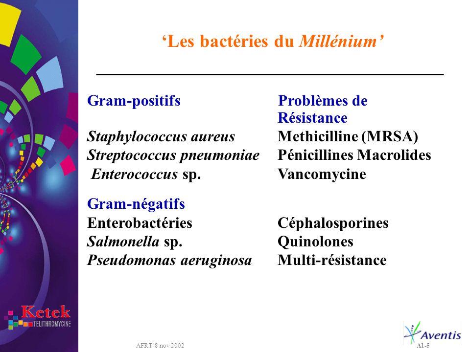 AFRT 8 nov 2002 A1-5 Gram-positifs Problèmes de Résistance Staphylococcus aureusMethicilline (MRSA) Streptococcus pneumoniaePénicillines Macrolides En