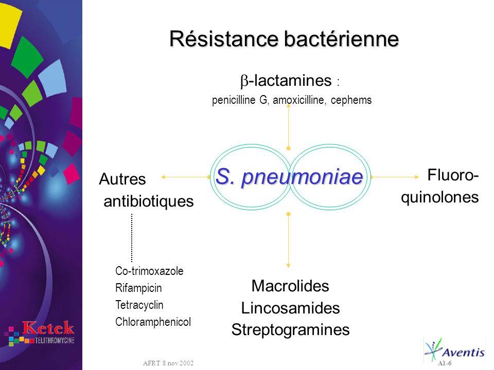 AFRT 8 nov 2002 A1-6 Résistance bactérienne Macrolides Lincosamides Streptogramines Autres antibiotiques -lactamines : penicilline G, amoxicilline, ce