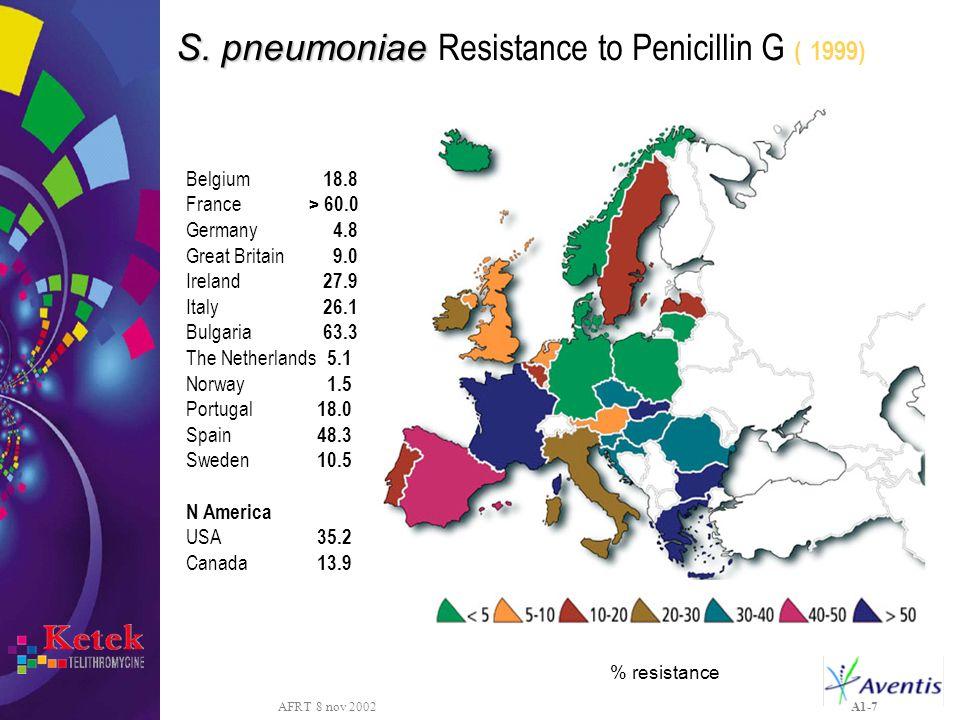 AFRT 8 nov 2002 A1-7 S. pneumoniae S. pneumoniae Resistance to Penicillin G ( 1999) % resistance Belgium 18.8 France > 60.0 Germany 4.8 Great Britain