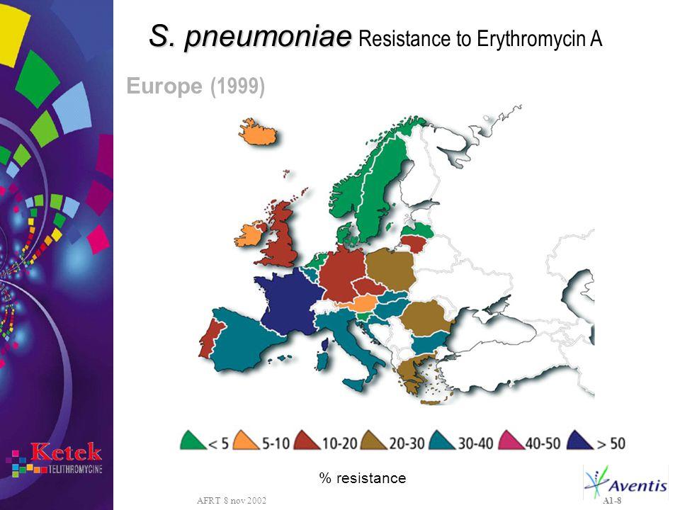 AFRT 8 nov 2002 A1-8 S. pneumoniae S. pneumoniae Resistance to Erythromycin A % resistance Europe (1999)