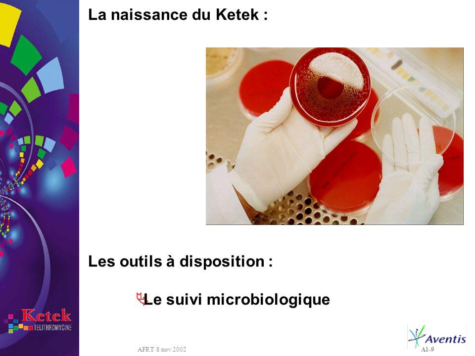 AFRT 8 nov 2002 A1-9 La naissance du Ketek : Les outils à disposition : Le suivi microbiologique