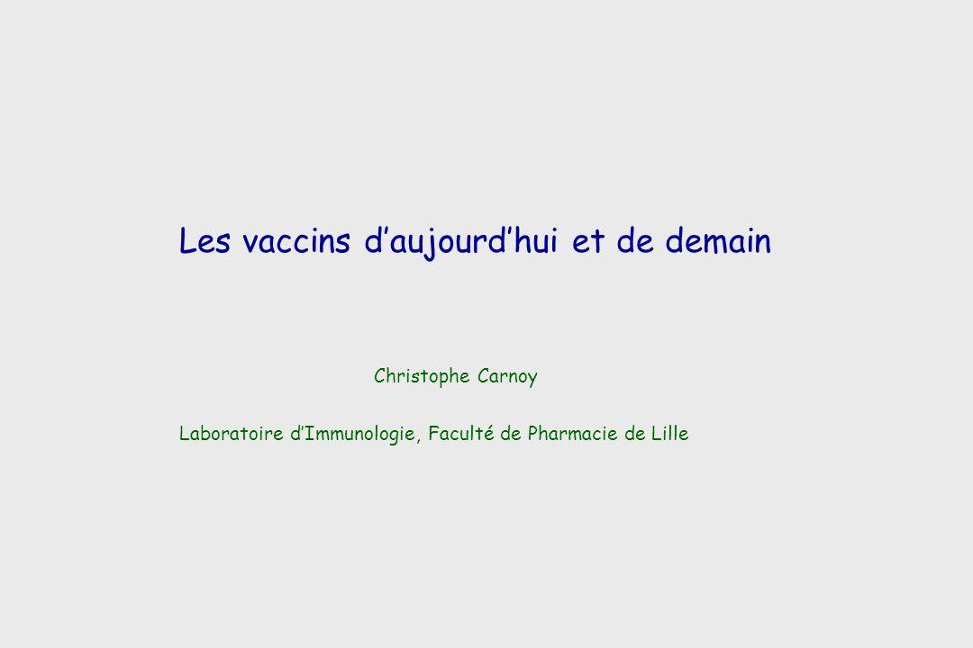 Les vaccins daujourdhui et de demain Christophe Carnoy Laboratoire dImmunologie, Faculté de Pharmacie de Lille
