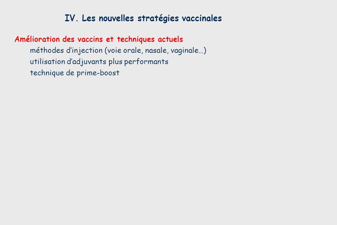 IV. Les nouvelles stratégies vaccinales Amélioration des vaccins et techniques actuels méthodes dinjection (voie orale, nasale, vaginale…) utilisation