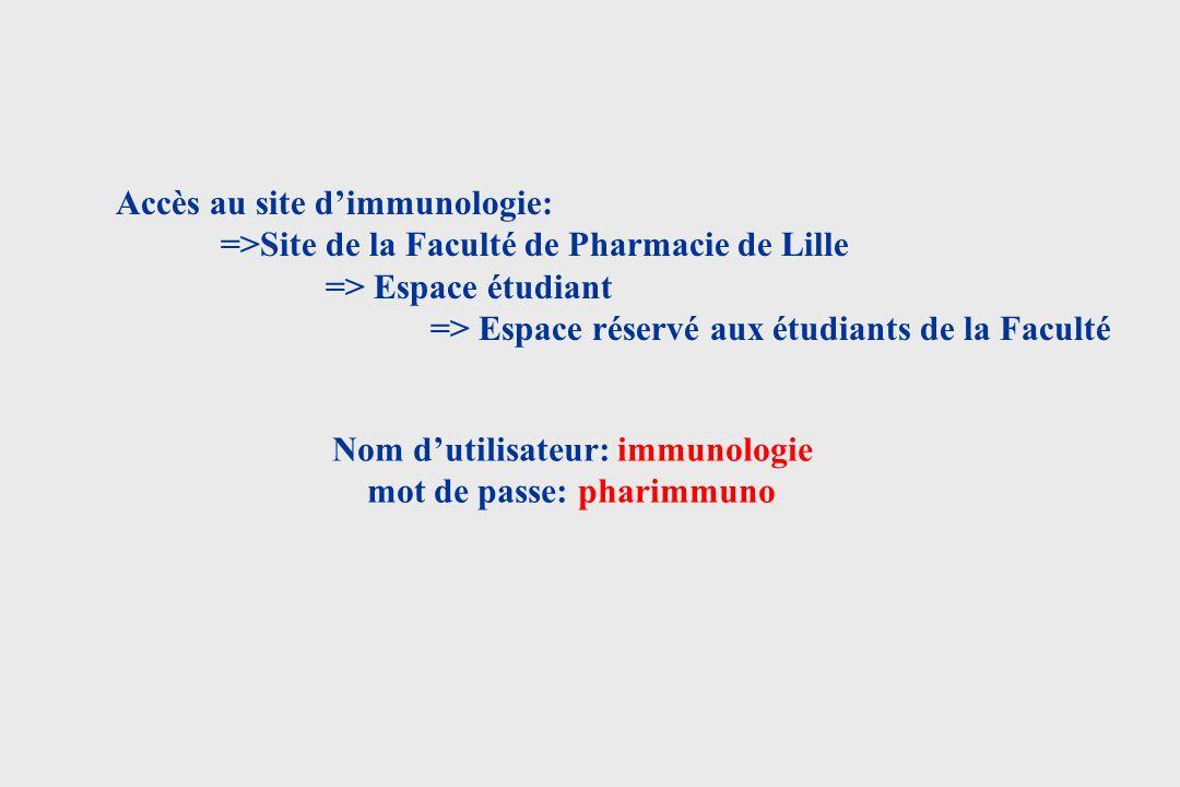 Nom dutilisateur: immunologie mot de passe: pharimmuno Accès au site dimmunologie: =>Site de la Faculté de Pharmacie de Lille => Espace étudiant => Es