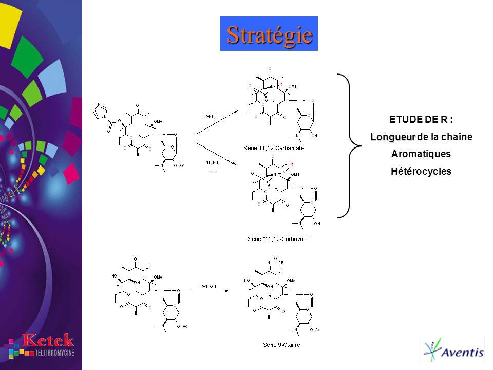 Stratégie ETUDE DE R : Longueur Longueur de la chaîne Aromatiques Hétérocycles