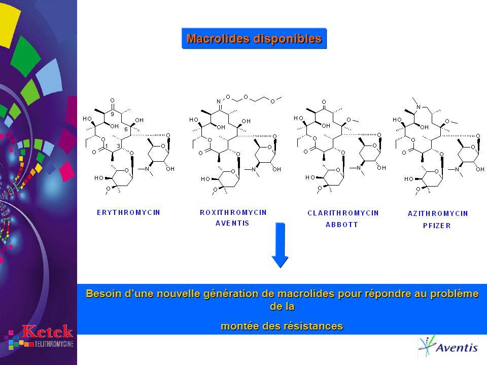 Macrolides disponibles Besoin dune nouvelle génération de macrolides pour répondre au problème de la montée des résistances