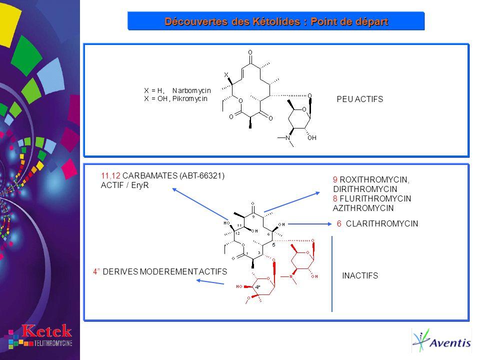 Découvertes des Kétolides : Point de départ PEU ACTIFS 11,12 CARBAMATES (ABT-66321) ACTIF / EryR 4 DERIVES MODEREMENT ACTIFS 9 ROXITHROMYCIN, DIRITHRO
