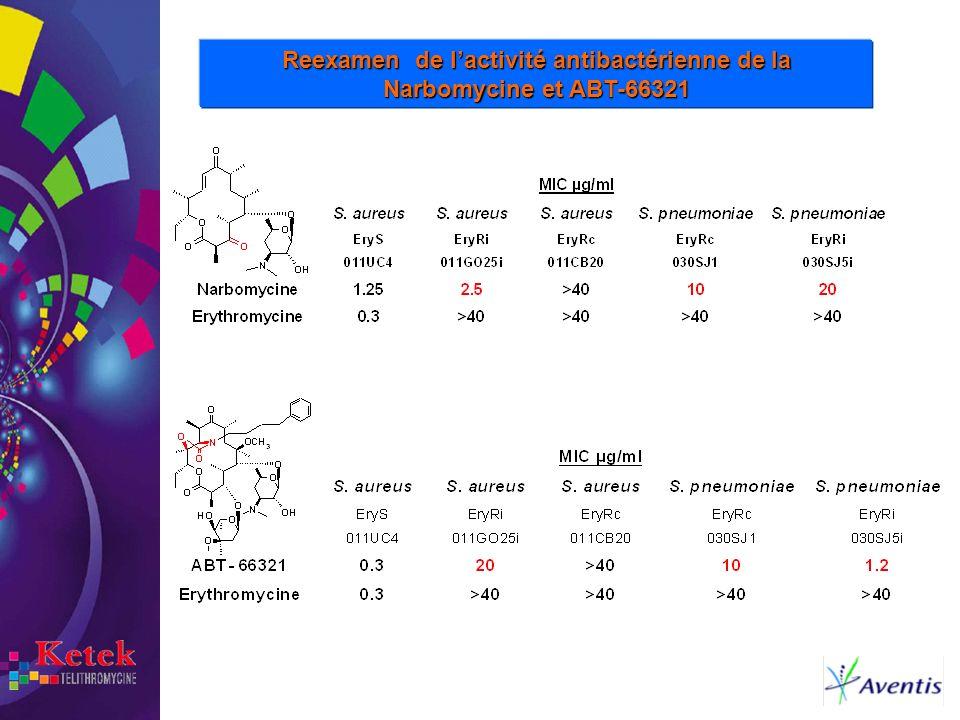 Reexamen de lactivité antibactérienne de la Narbomycine et ABT-66321