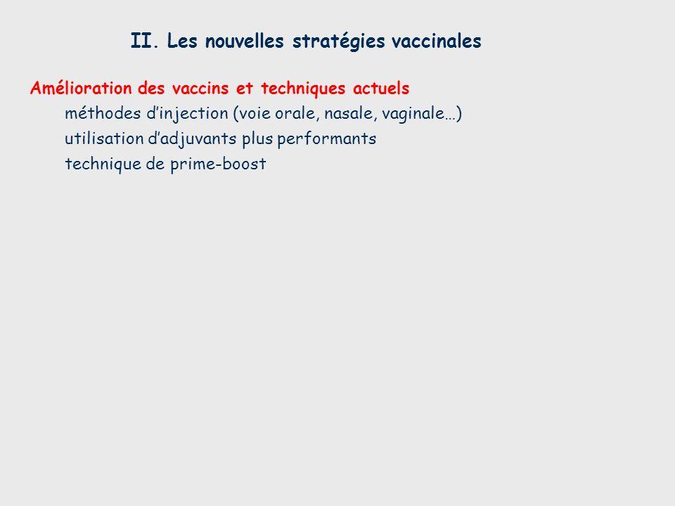 II. Les nouvelles stratégies vaccinales Amélioration des vaccins et techniques actuels méthodes dinjection (voie orale, nasale, vaginale…) utilisation