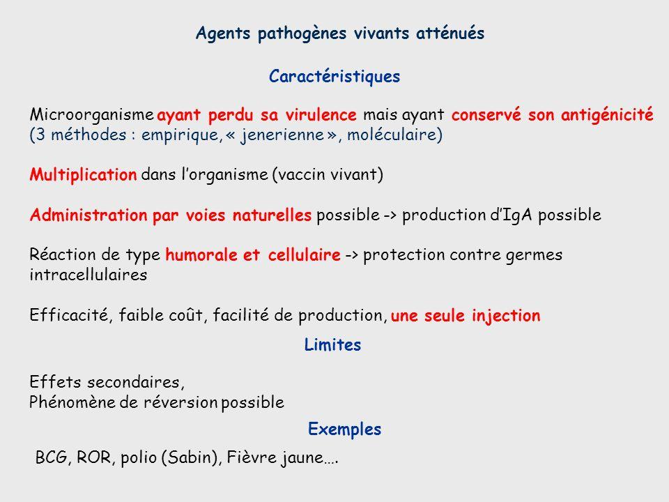 Agents pathogènes vivants atténués Caractéristiques Microorganisme ayant perdu sa virulence mais ayant conservé son antigénicité (3 méthodes : empiriq
