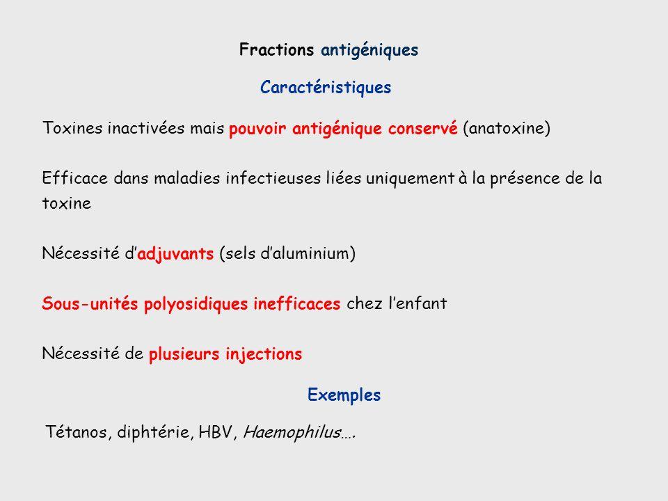 Fractions antigéniques Caractéristiques Toxines inactivées mais pouvoir antigénique conservé (anatoxine) Efficace dans maladies infectieuses liées uni