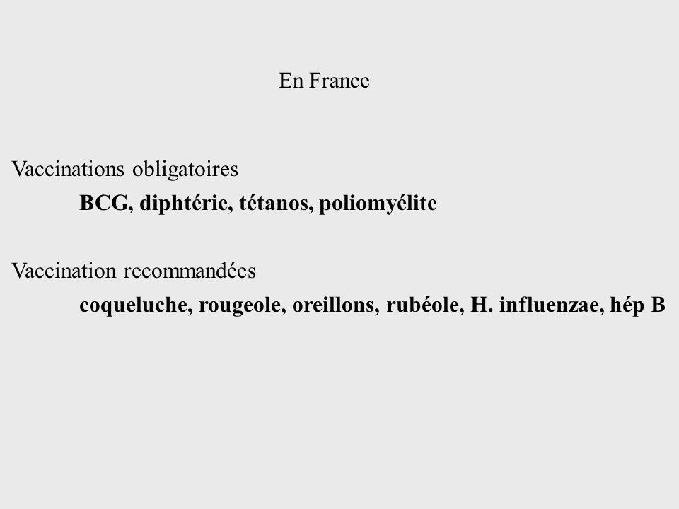 Vaccinations obligatoires BCG, diphtérie, tétanos, poliomyélite Vaccination recommandées coqueluche, rougeole, oreillons, rubéole, H. influenzae, hép