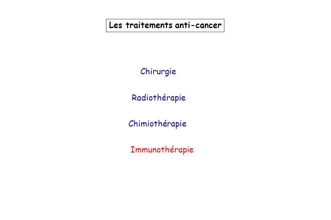Les traitements anti-cancer Chirurgie Radiothérapie Chimiothérapie Immunothérapie