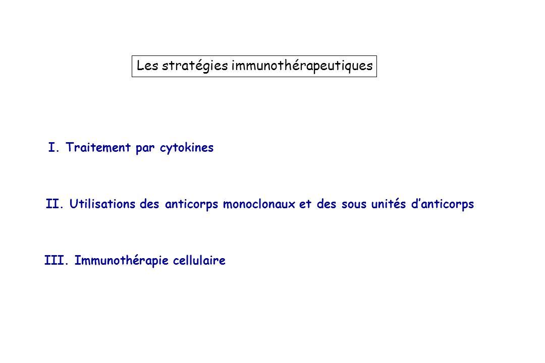 III. Immunothérapie cellulaire II. Utilisations des anticorps monoclonaux et des sous unités danticorps I. Traitement par cytokines Les stratégies imm