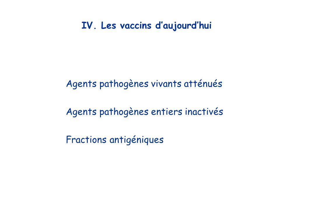 IV. Les vaccins daujourdhui Agents pathogènes vivants atténués Agents pathogènes entiers inactivés Fractions antigéniques