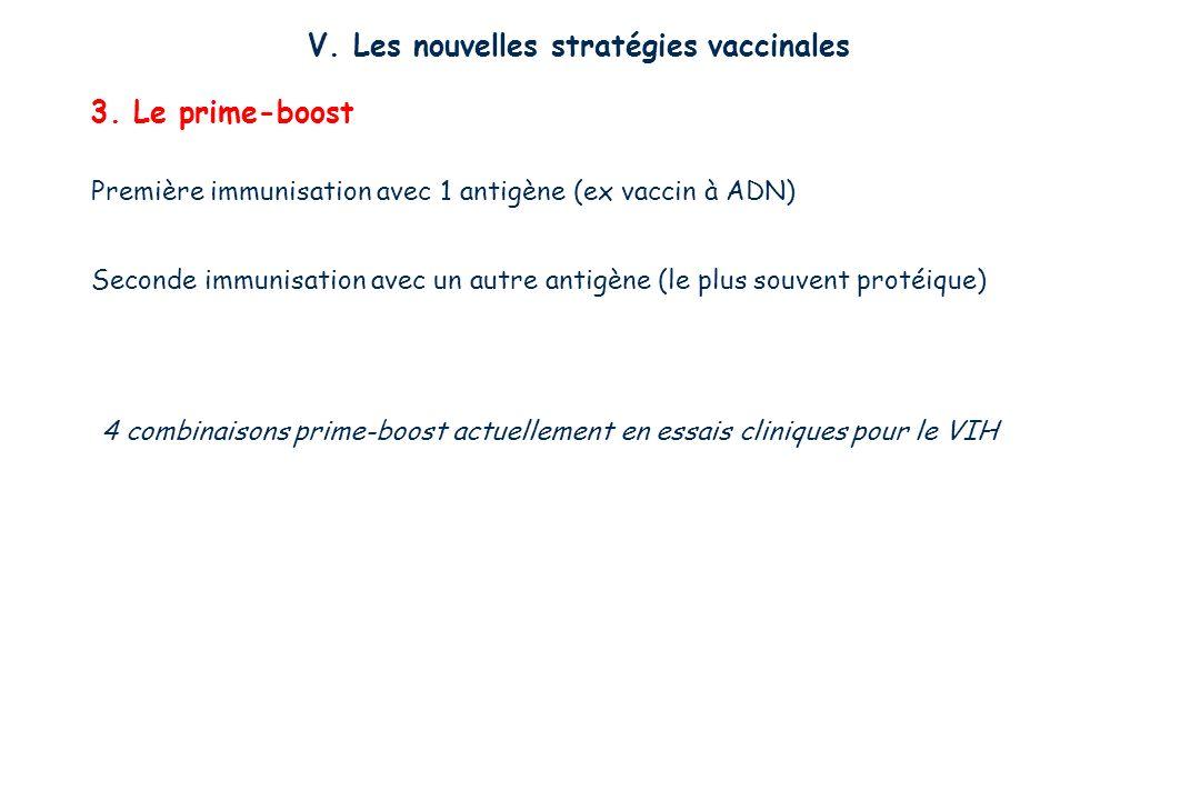 3. Le prime-boost Première immunisation avec 1 antigène (ex vaccin à ADN) Seconde immunisation avec un autre antigène (le plus souvent protéique) 4 co