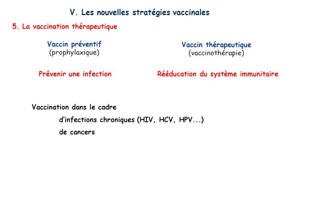 5. La vaccination thérapeutique Vaccin thérapeutique (vaccinothérapie) Rééducation du système immunitaire Vaccin préventif (prophylaxique) Prévenir un