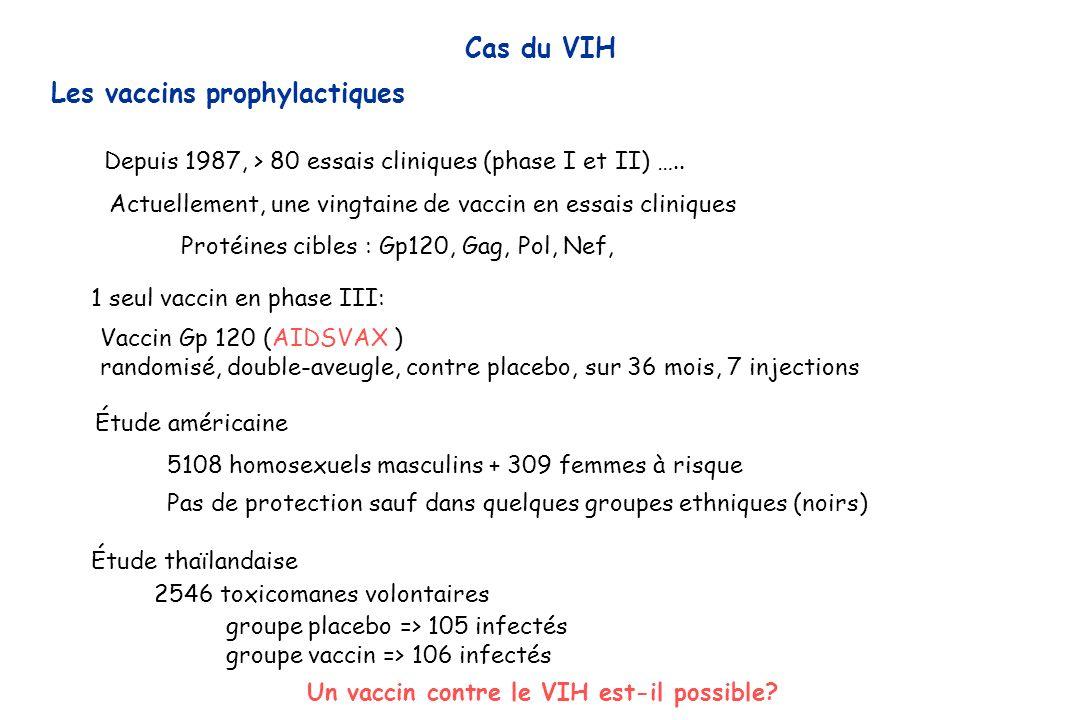 Actuellement, une vingtaine de vaccin en essais cliniques 1 seul vaccin en phase III: Vaccin Gp 120 (AIDSVAX ) randomisé, double-aveugle, contre place