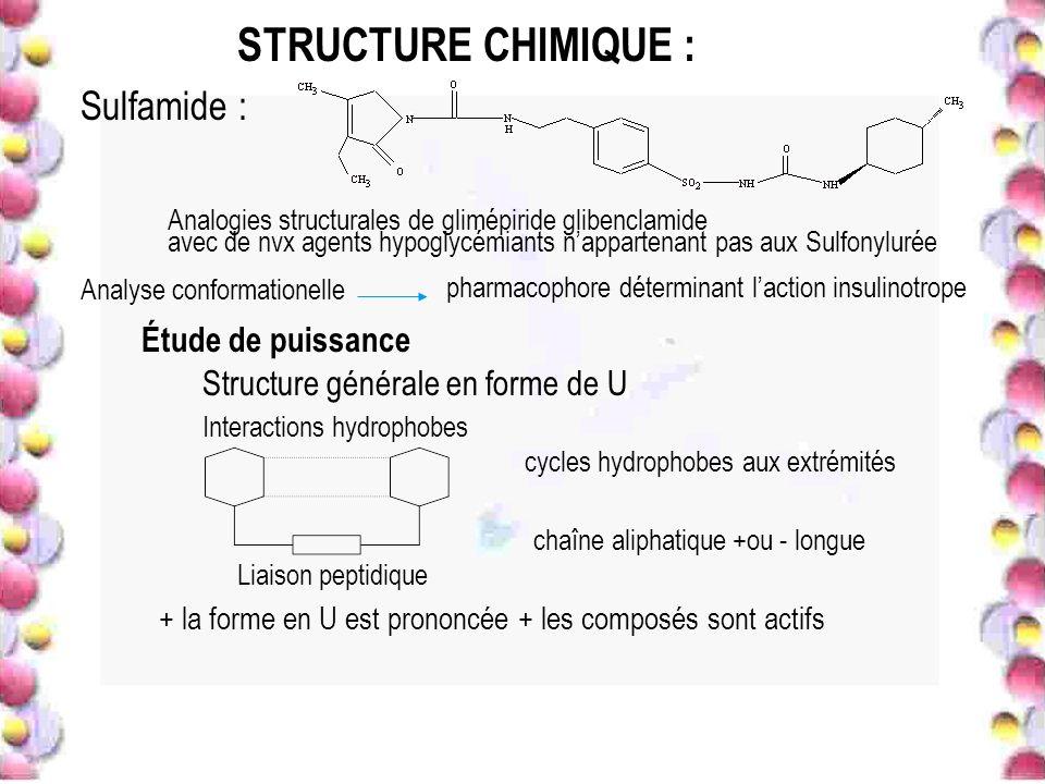 STRUCTURE CHIMIQUE : Sulfamide : Analogies structurales de glimépiride glibenclamide avec de nvx agents hypoglycémiants nappartenant pas aux Sulfonylu