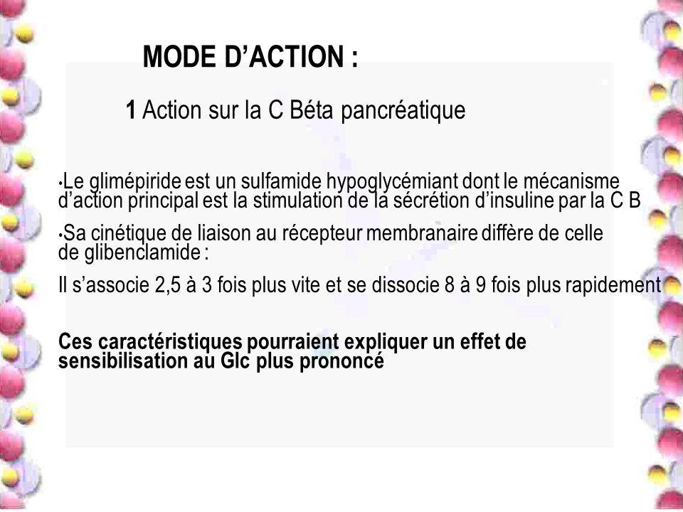 MODE DACTION : 1 Action sur la C Béta pancréatique Le glimépiride est un sulfamide hypoglycémiant dont le mécanisme daction principal est la stimulati