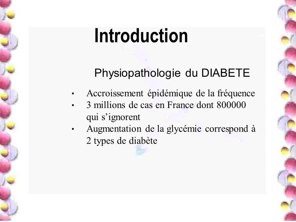 Introduction Physiopathologie du DIABETE Accroissement épidémique de la fréquence 3 millions de cas en France dont 800000 qui signorent Augmentation d