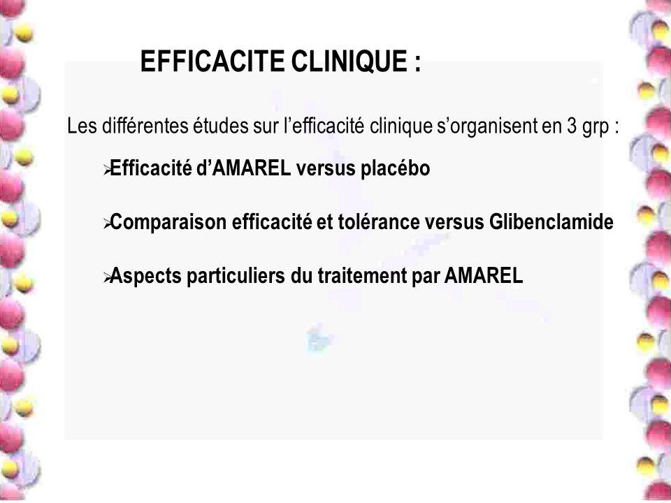 EFFICACITE CLINIQUE : Les différentes études sur lefficacité clinique sorganisent en 3 grp : Efficacité dAMAREL versus placébo Comparaison efficacité