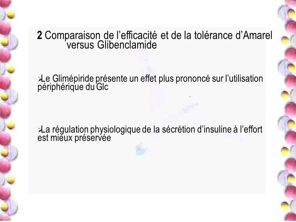 2 Comparaison de lefficacité et de la tolérance dAmarel versus Glibenclamide Le Glimépiride présente un effet plus prononcé sur lutilisation périphéri