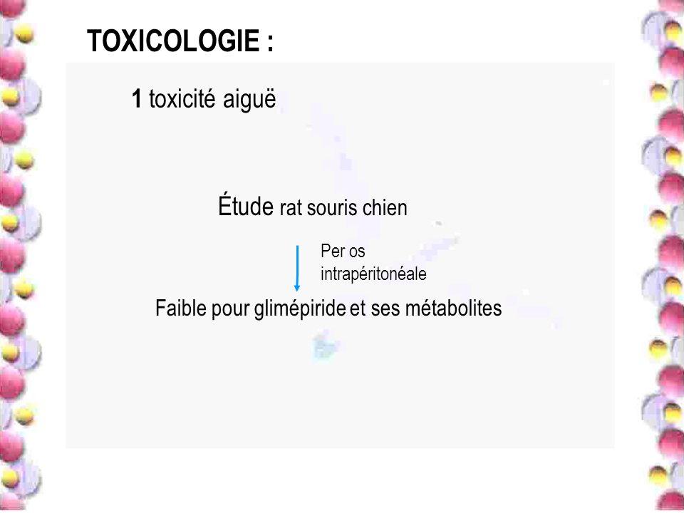 TOXICOLOGIE : 1 toxicité aiguë Étude rat souris chien Per os intrapéritonéale Faible pour glimépiride et ses métabolites