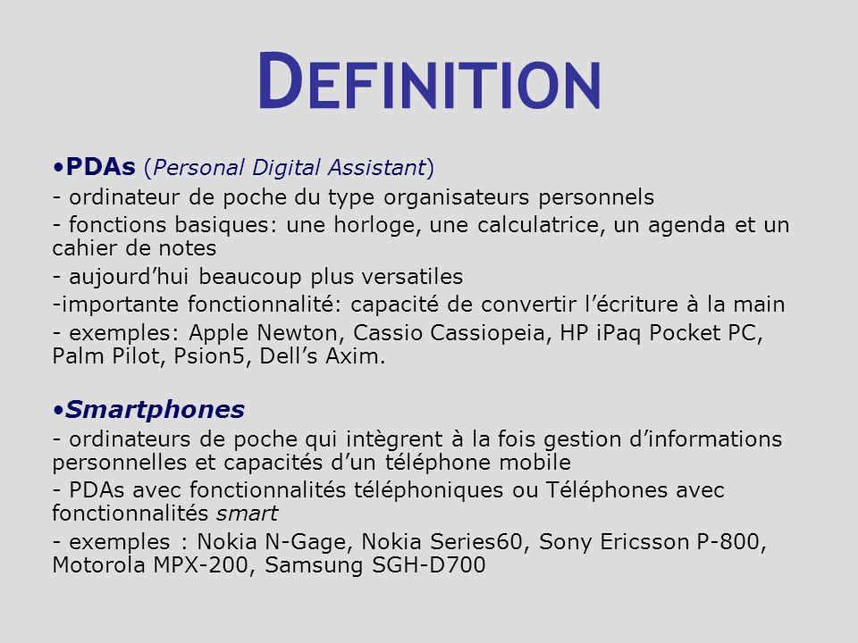 D EFINITION PDAs (Personal Digital Assistant) - ordinateur de poche du type organisateurs personnels - fonctions basiques: une horloge, une calculatri