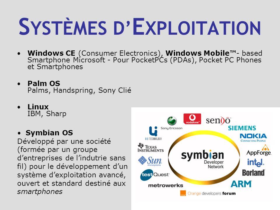 S YSTÈMES D E XPLOITATION Windows CE (Consumer Electronics), Windows Mobile- based Smartphone Microsoft - Pour PocketPCs (PDAs), Pocket PC Phones et S