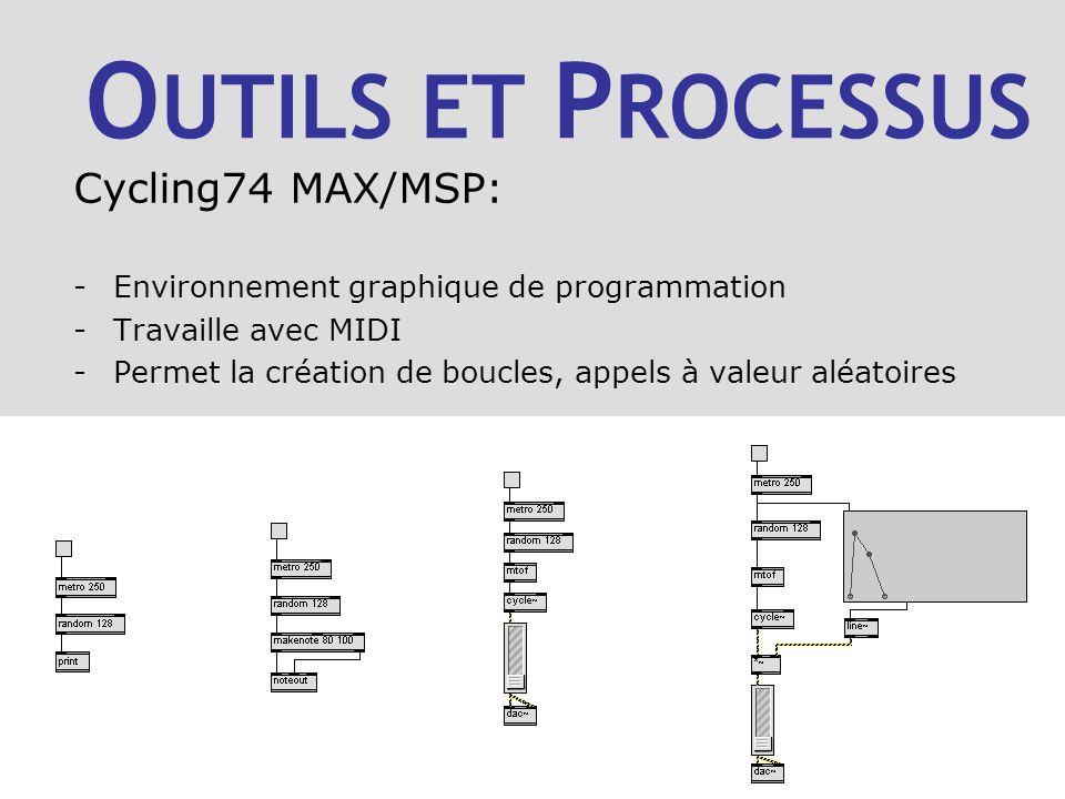 O UTILS ET P ROCESSUS Cycling74 MAX/MSP: -Environnement graphique de programmation -Travaille avec MIDI -Permet la création de boucles, appels à valeur aléatoires