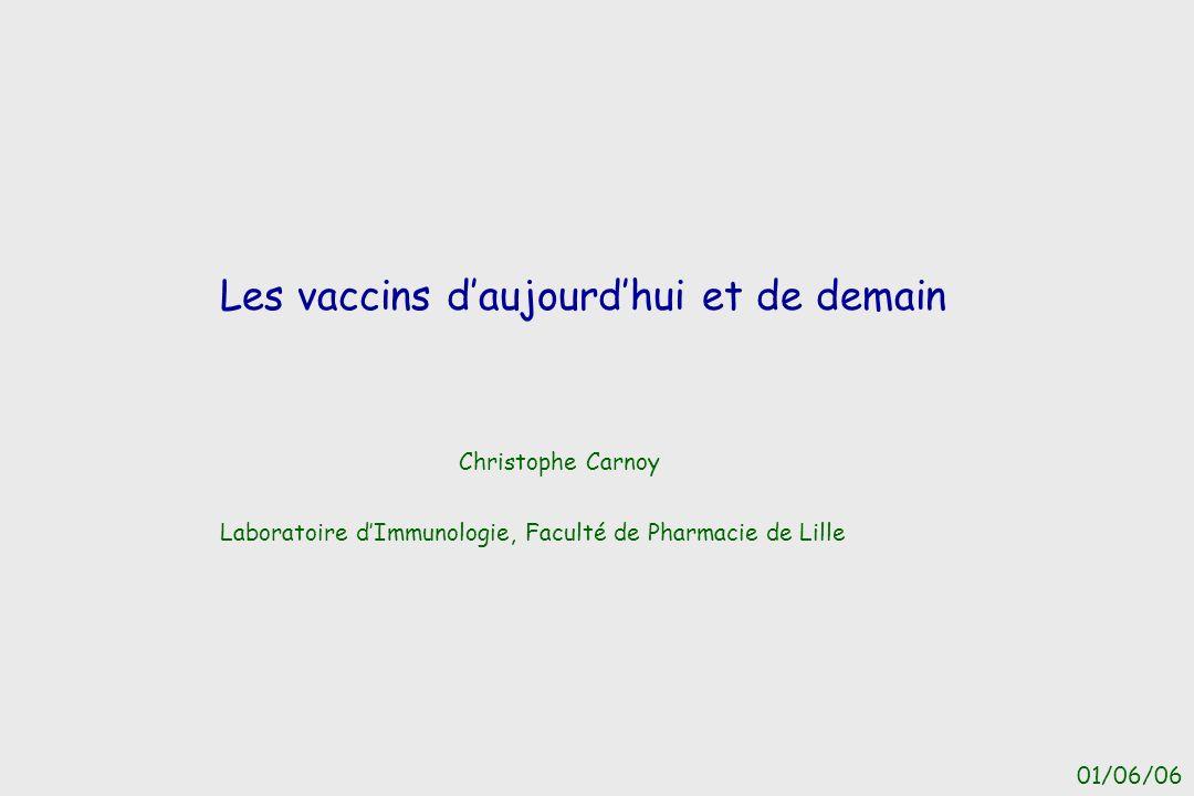 Les vaccins daujourdhui et de demain Christophe Carnoy Laboratoire dImmunologie, Faculté de Pharmacie de Lille 01/06/06