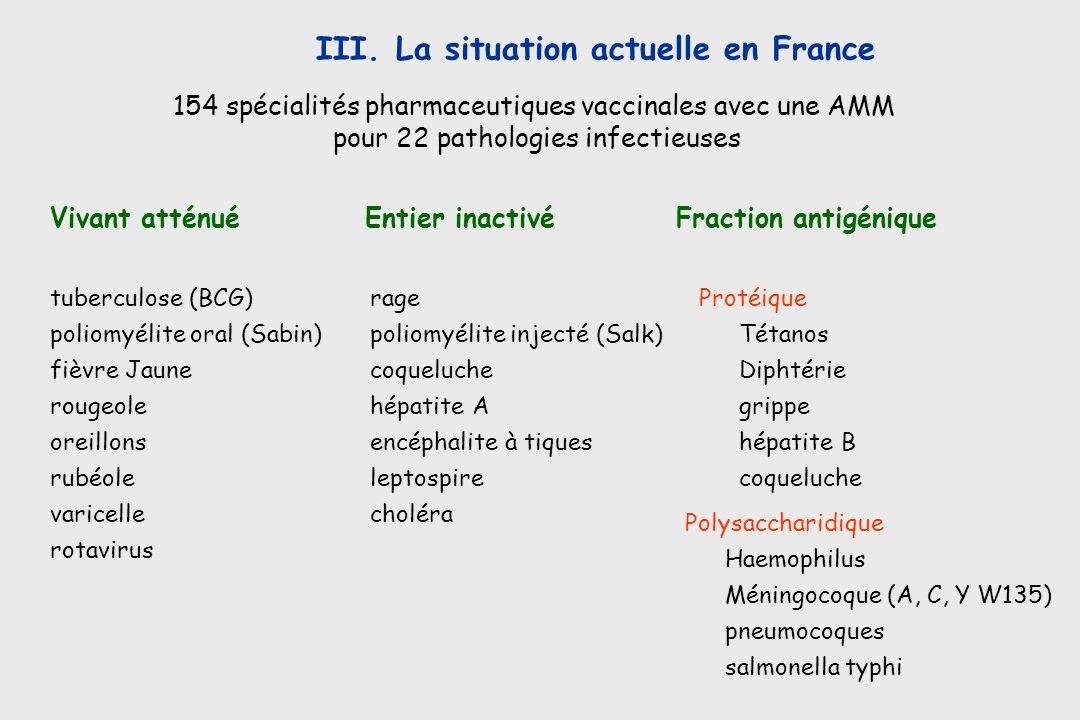 154 spécialités pharmaceutiques vaccinales avec une AMM pour 22 pathologies infectieuses Fraction antigéniqueVivant atténuéEntier inactivé tuberculose