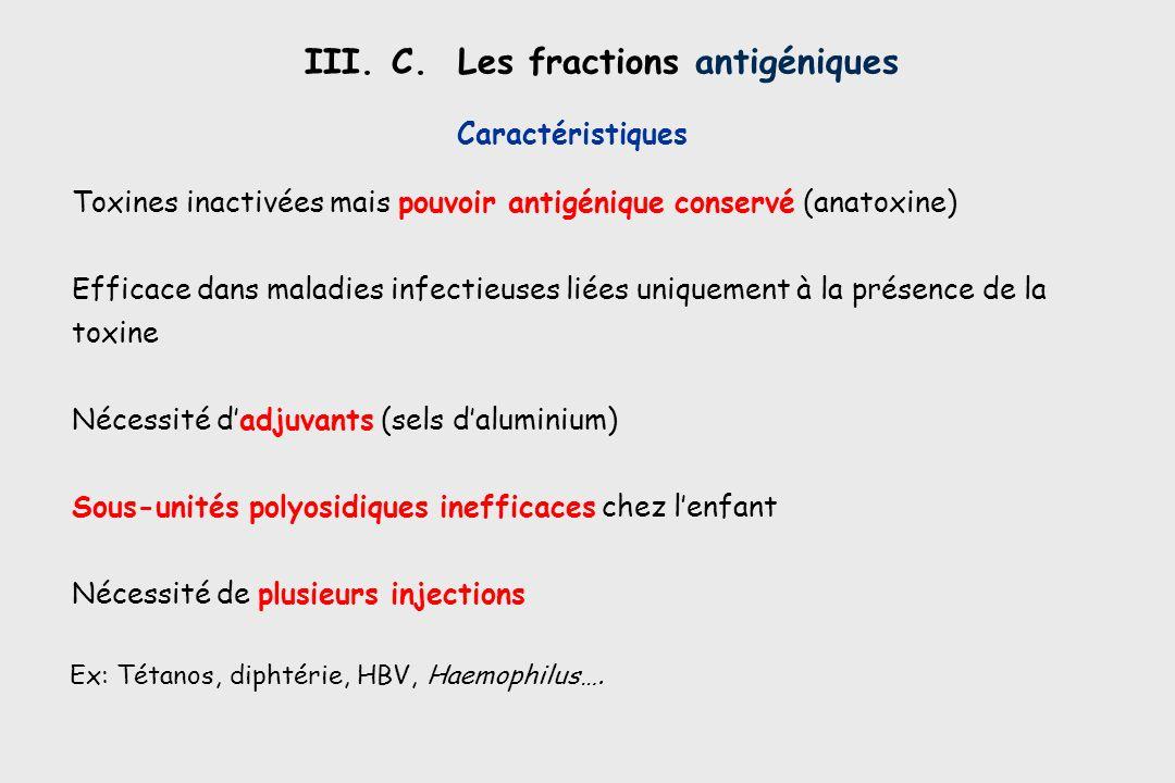 III. C. Les fractions antigéniques Caractéristiques Toxines inactivées mais pouvoir antigénique conservé (anatoxine) Efficace dans maladies infectieus