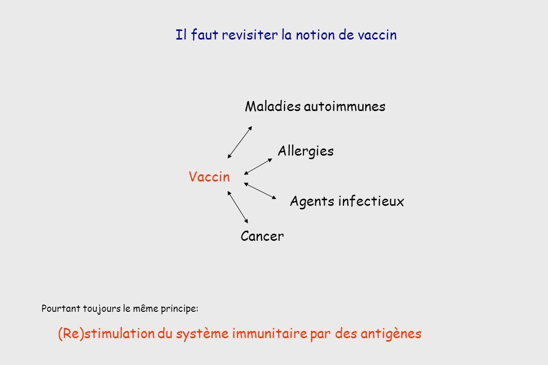 Il faut revisiter la notion de vaccin Vaccin Maladies autoimmunes Allergies Agents infectieux Cancer Pourtant toujours le même principe: (Re)stimulati