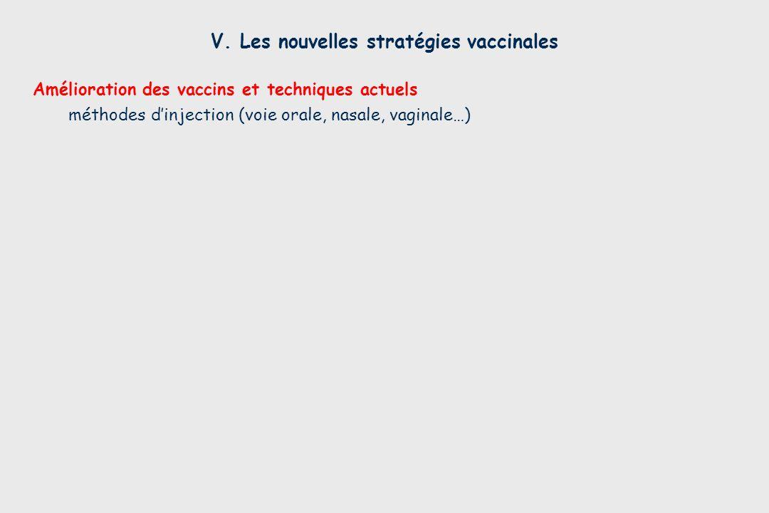Amélioration des vaccins et techniques actuels méthodes dinjection (voie orale, nasale, vaginale…) V. Les nouvelles stratégies vaccinales