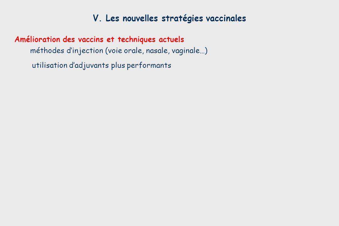 Amélioration des vaccins et techniques actuels méthodes dinjection (voie orale, nasale, vaginale…) utilisation dadjuvants plus performants V. Les nouv