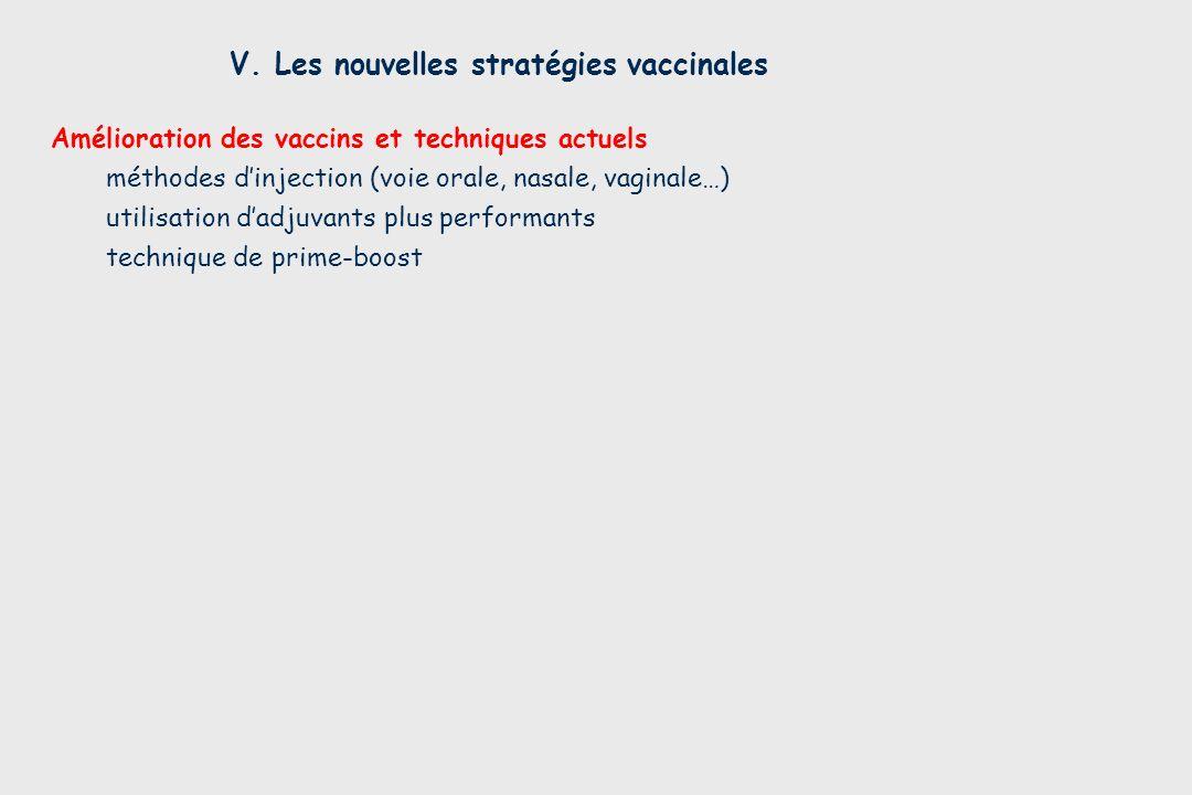 V. Les nouvelles stratégies vaccinales Amélioration des vaccins et techniques actuels méthodes dinjection (voie orale, nasale, vaginale…) utilisation