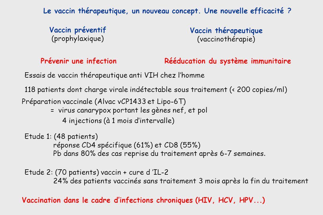 Le vaccin thérapeutique, un nouveau concept. Une nouvelle efficacité ? Vaccin thérapeutique (vaccinothérapie) Rééducation du système immunitaire Vacci