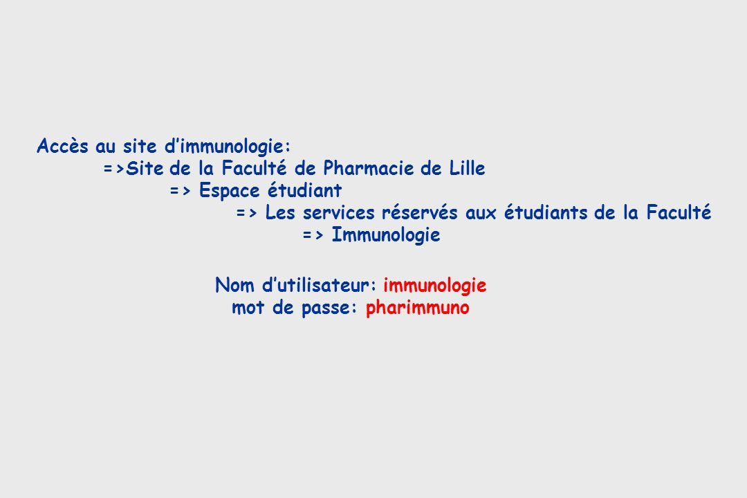 Nom dutilisateur: immunologie mot de passe: pharimmuno Accès au site dimmunologie: =>Site de la Faculté de Pharmacie de Lille => Espace étudiant => Le