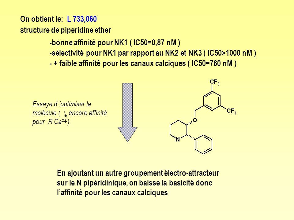 On obtient le: L 733,060 structure de piperidine ether -bonne affinité pour NK1 ( IC50=0,87 nM ) -sélectivité pour NK1 par rapport au NK2 et NK3 ( IC5